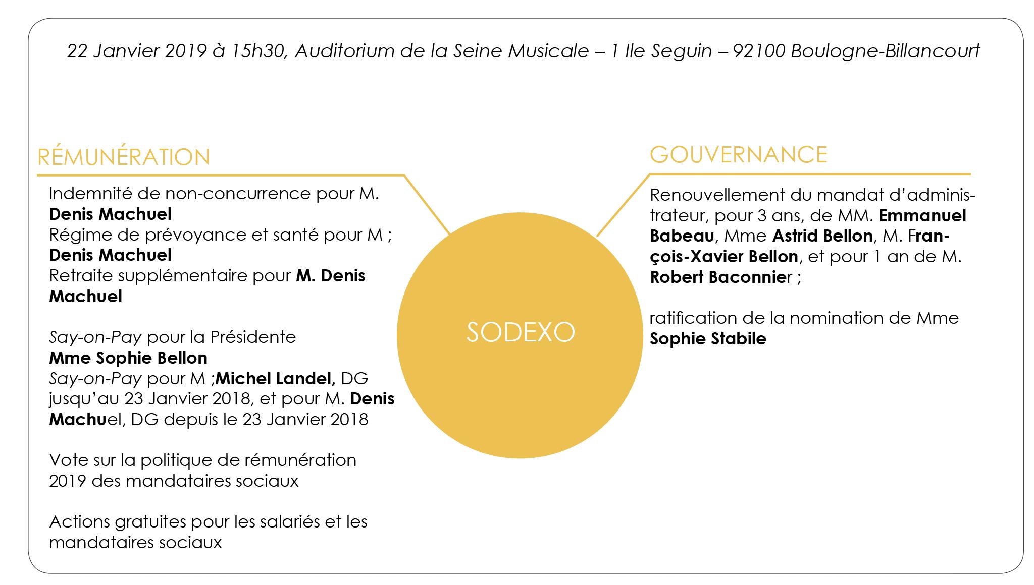 SODEXO – 22 janvier 2019